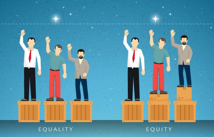 Men raising their hands based on equality verses equity