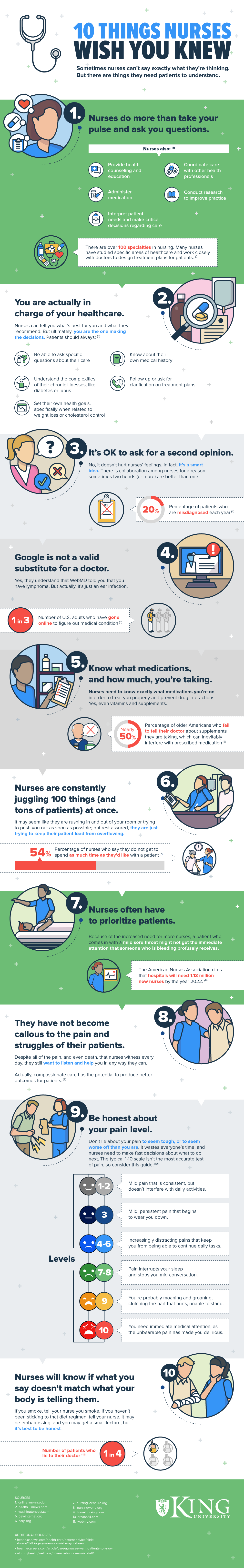 10 Things Nurses Wish You Knew Infographic