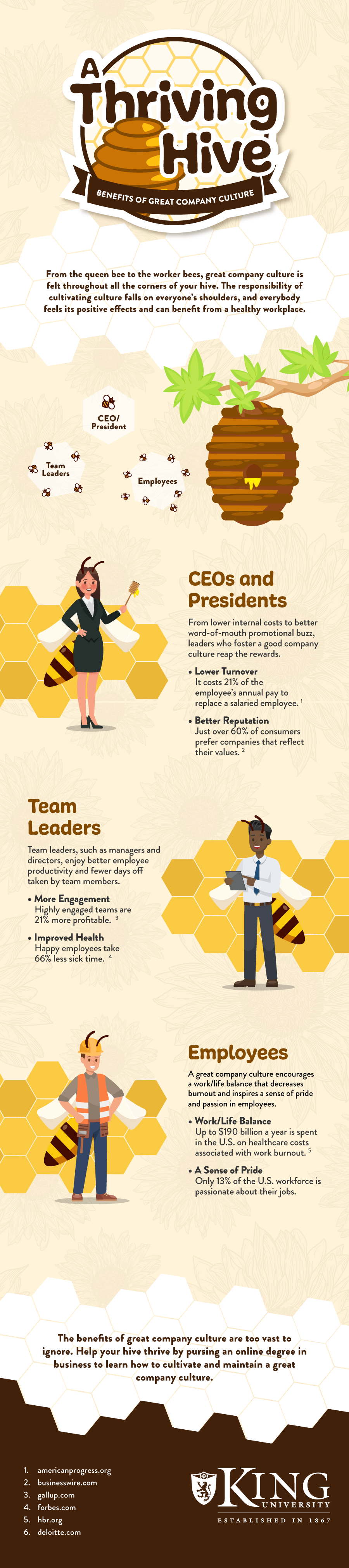 Illustrated infographic on the importance of company culture with a bee-hive theme.