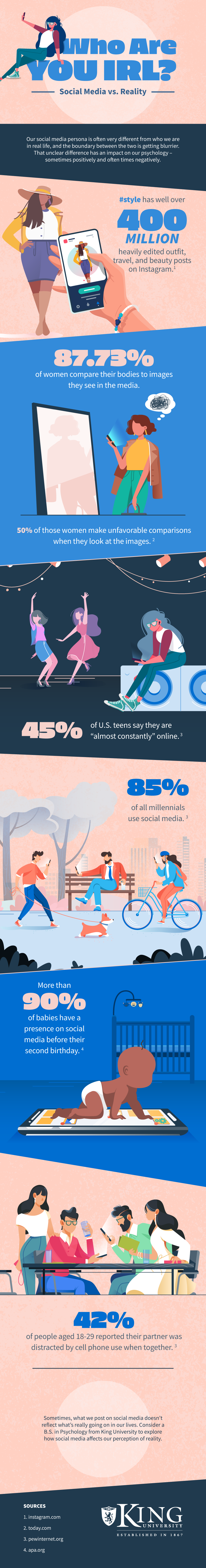 Illustrated infographic contrasting the image people typically present on social media vs their real lives.
