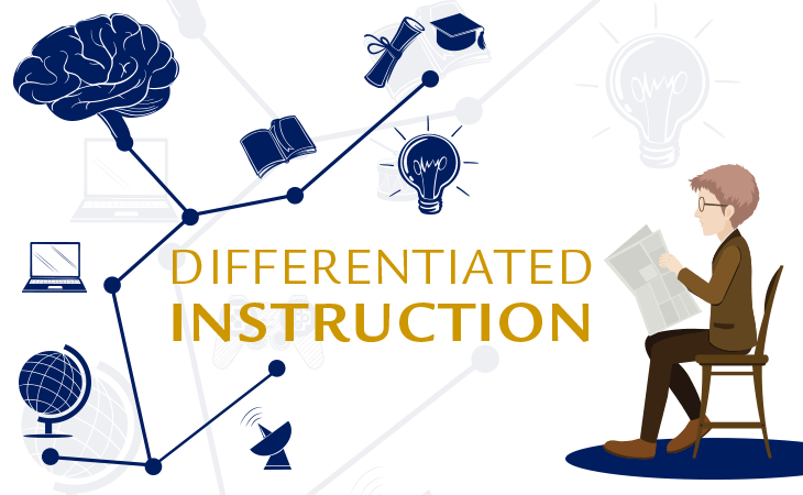 Differentiated Instruction Strategies Classroom Learning