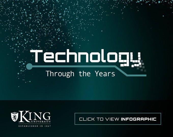 Clicking this infographic will bring you to an interactive technology infographic that highlights the history of technology through the last 20 years.