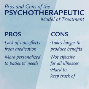 pharmacology in the treatment of mental health issues Principles of psychopharmacology for mental health professionals prev   bringing these two areas together, this book familiarizes mental health  professionals with the medications used to treat psychiatric disorders  24  pharmacology.